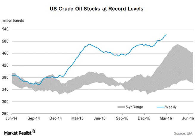 US-crude-oil-stocks4