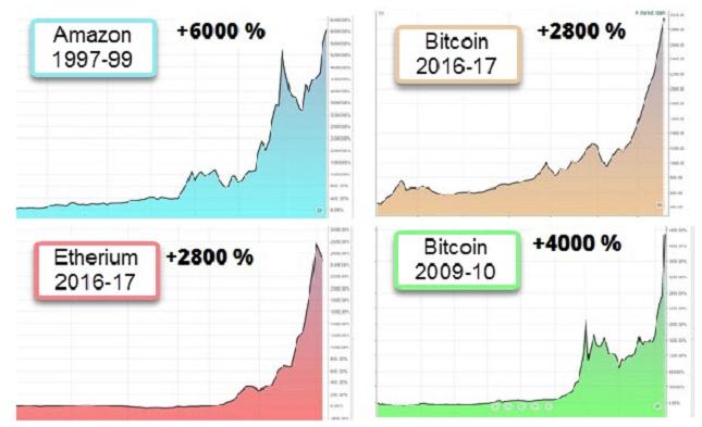 bitcoin amazon 1