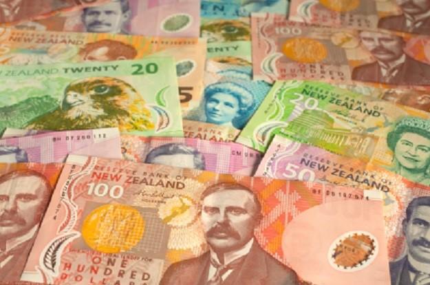 GBP/NZD is Bullish as POC Bounce is Imminent