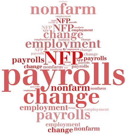 Nonfarm Payrolls and Wage Growth Keep the Greenback in Focus