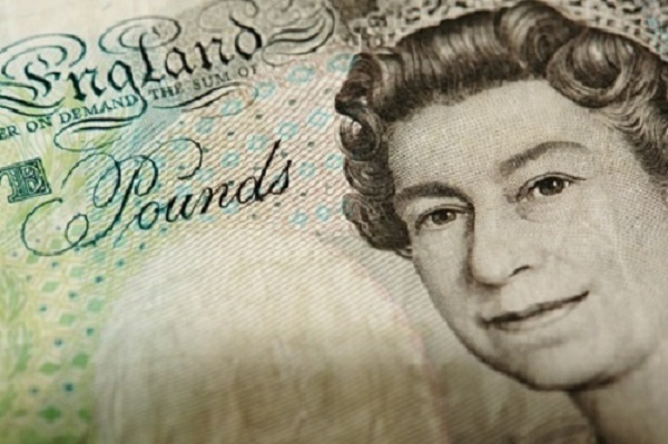 GBP/JPY Price Forecast – British Pound Continues To Find Buyers Against Yen