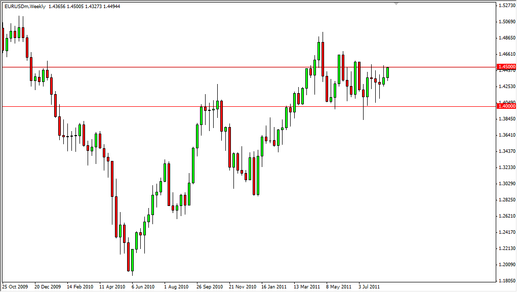 EUR/USD Technical Analysis for the Week of August 22, 2011