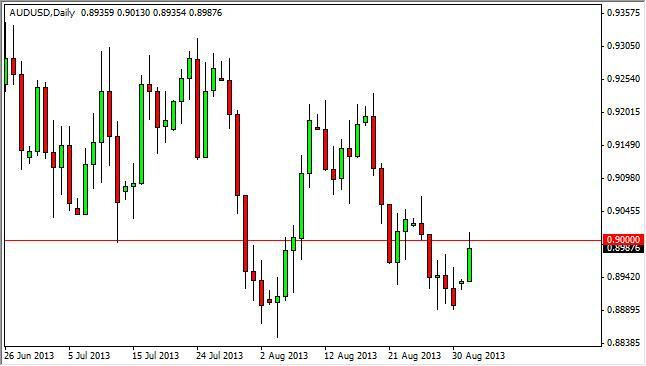 AUD/USD Forecast Nov.16th, 2011, Technical Analysis