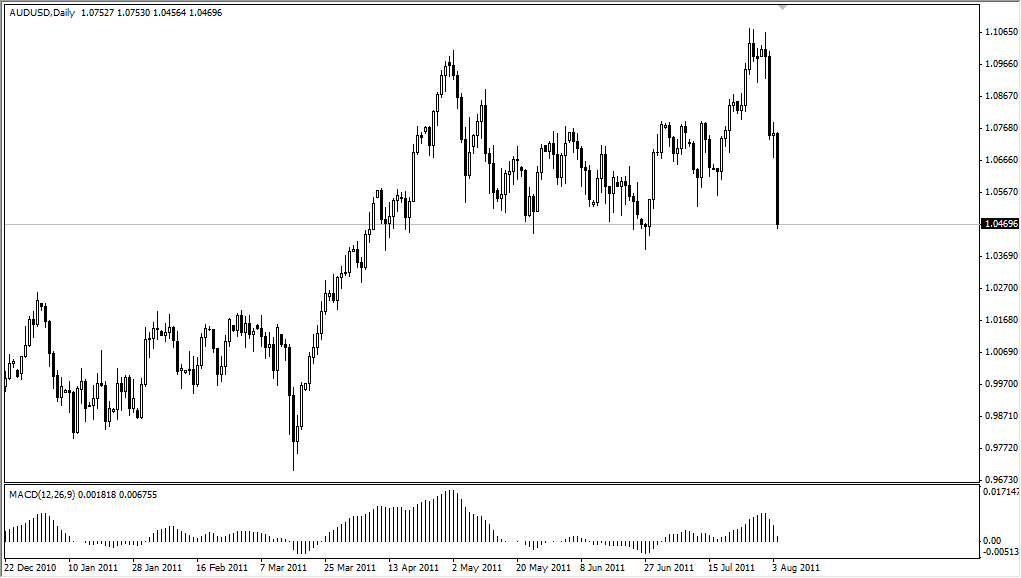 AUD/USD Technical Analysis for August 5, 2011