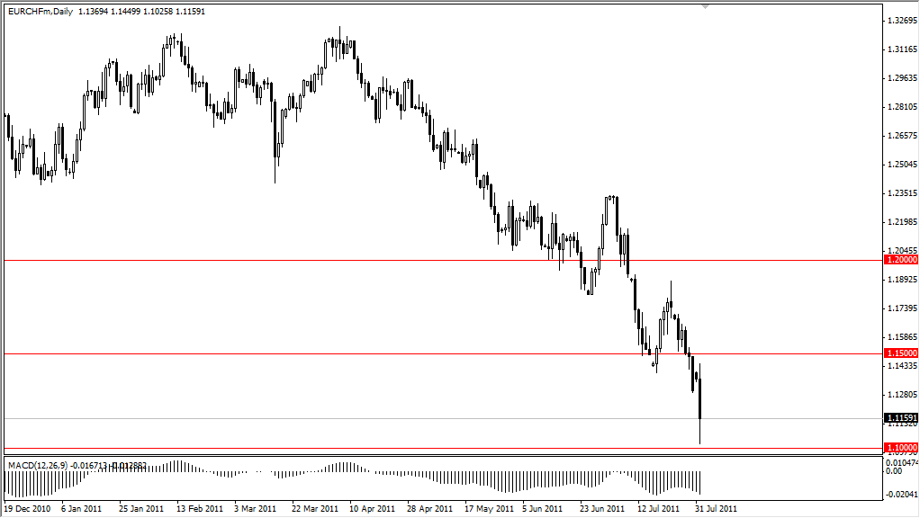 EUR/CHF Technical Analysis August 2, 2011