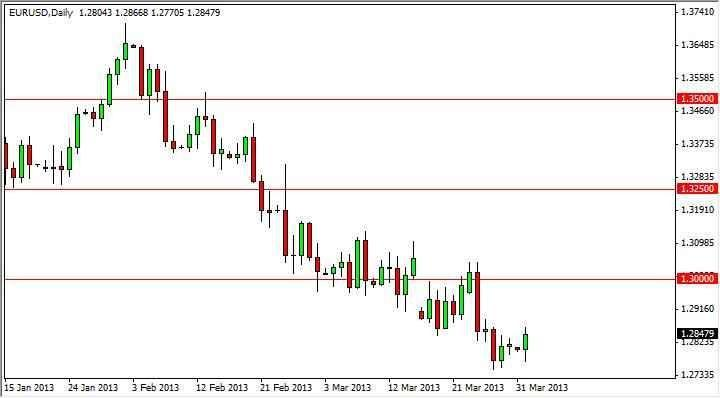 EUR/USD Forecast Nov. 16th, 2011, Technical Analysis