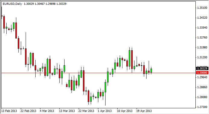 EUR/USD Technical Analysis August 11, 2011