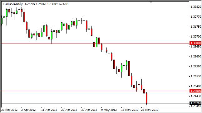 EUR/USD Technical Analysis August 16, 2011
