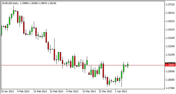 EUR/USD Technical Analysis August 22, 2011