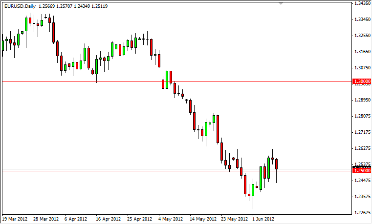 EUR/USD Technical Analysis August 23, 2011