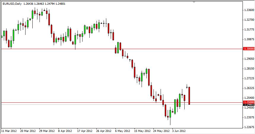 EUR/USD Technical Analysis August 24, 2011