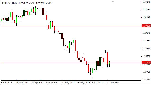 EUR/USD Technical Analysis August 25, 2011