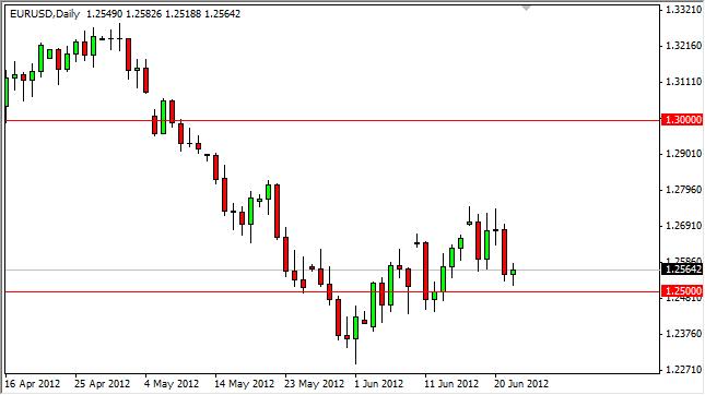 EUR/USD Technical Analysis September 1, 2011