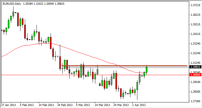 EUR/USD Technical Analysis September 2, 2011