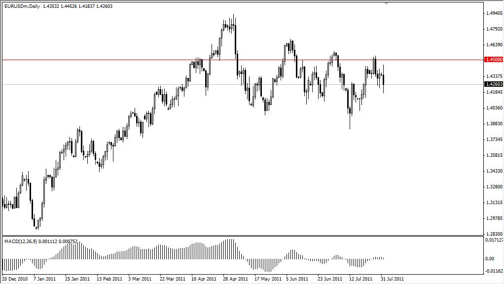 EUR/USD Technical Analysis August 2, 2011