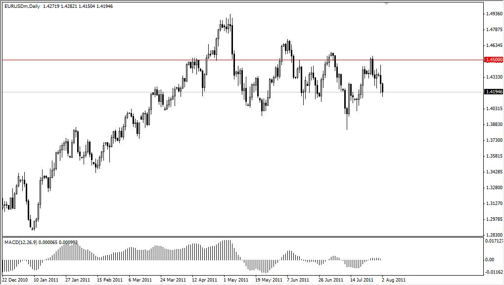 EUR/USD Technical Analysis August 3, 2011