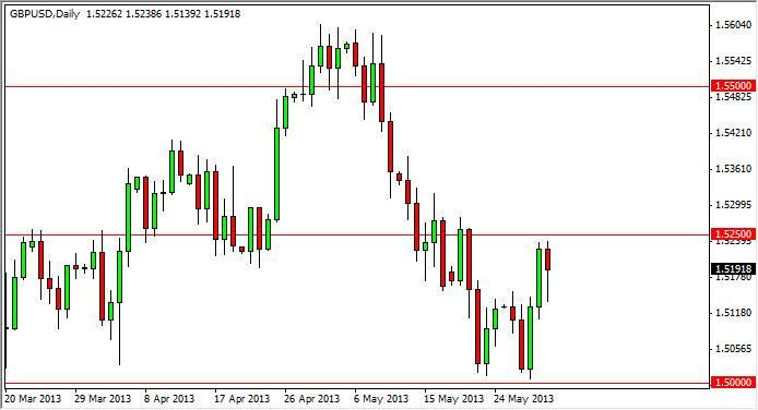 GBP/USD Forecast Nov. 16th, 2011, Technical Analysis