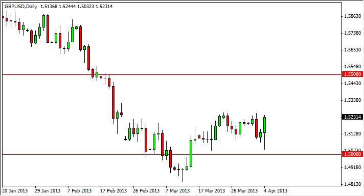 GBP/USD Technical Analysis August 11, 2011