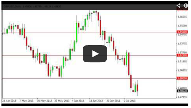 GBP/USD Technical Analysis August 15, 2011