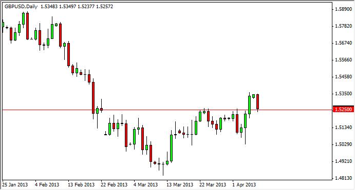 GBP/USD Technical Analysis August 22, 2011