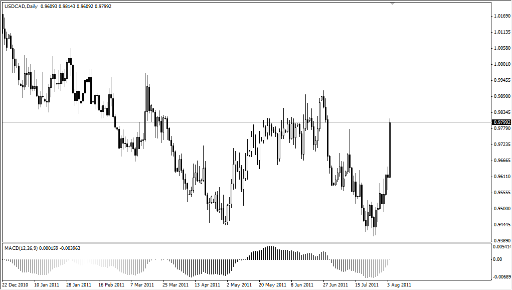 USD/CAD Technical Analysis for August 5, 2011