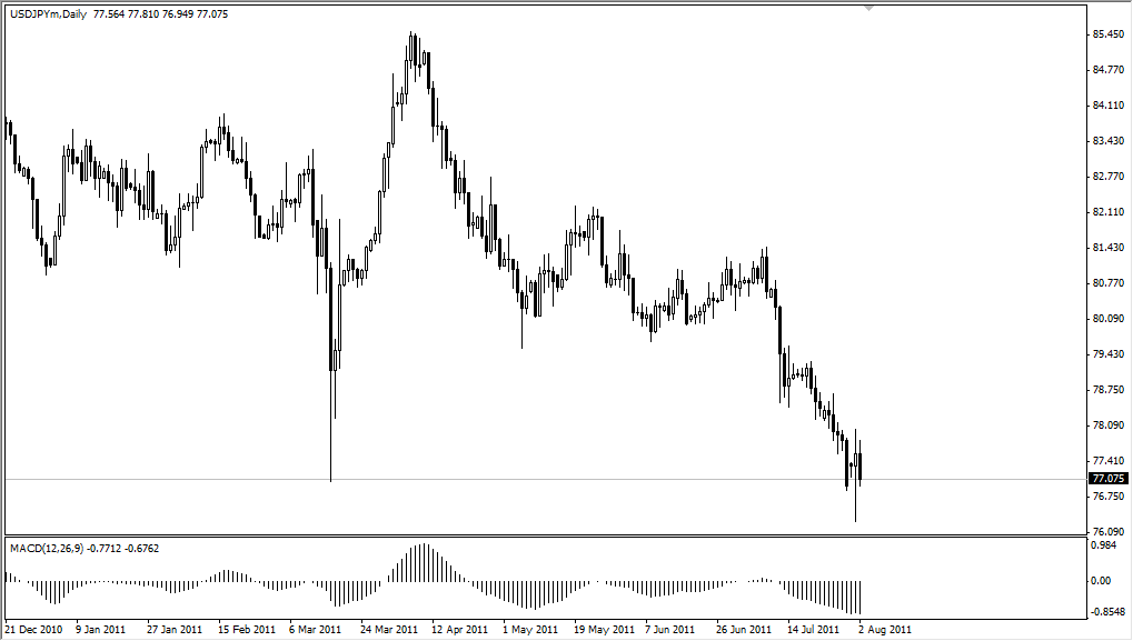 USD/JPY Technical Analysis August 3, 2011