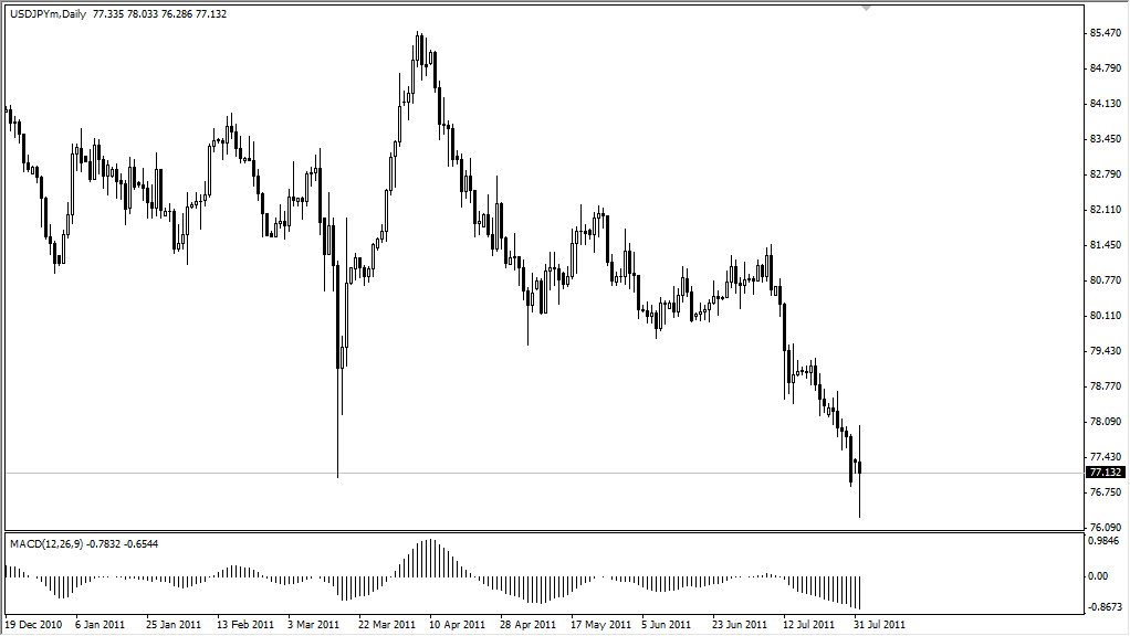 USD/JPY Technical Analysis August 2, 2011